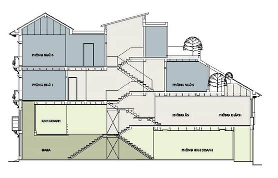 Layout of Shophouses in Row B-C-D